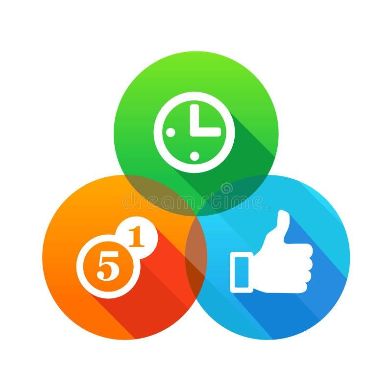 Σύμβολο της επιτυχίας. Κόστος, χρόνος, ποιότητα ελεύθερη απεικόνιση δικαιώματος
