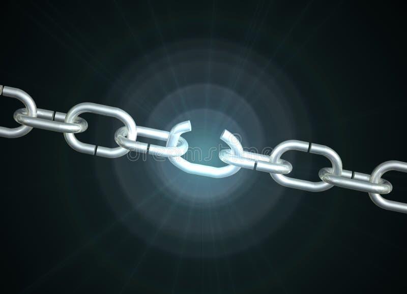 σύνδεση αλυσίδων ανοικτ ελεύθερη απεικόνιση δικαιώματος
