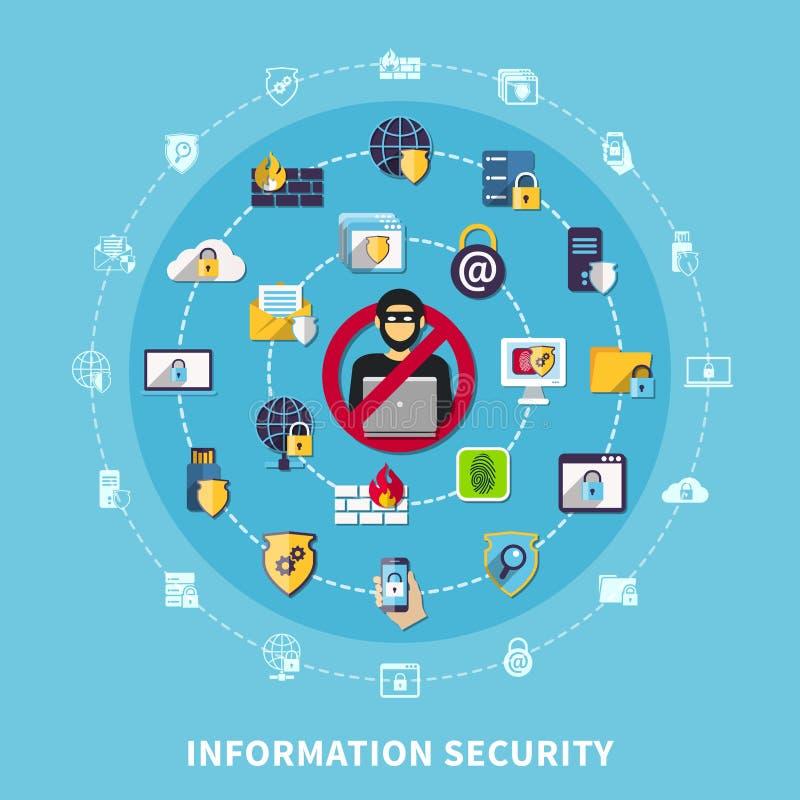 Σύνθεση ασφαλείας πληροφοριών διανυσματική απεικόνιση