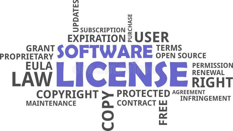 Σύννεφο λέξης - άδεια λογισμικού διανυσματική απεικόνιση