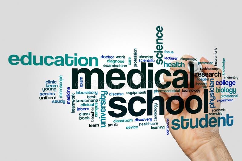 Σύννεφο λέξης Ιατρικής Σχολής στοκ φωτογραφία