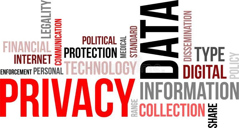 Σύννεφο λέξης - ιδιωτικότητα στοιχείων ελεύθερη απεικόνιση δικαιώματος