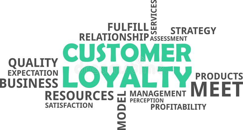Σύννεφο λέξης - πίστη πελατών διανυσματική απεικόνιση
