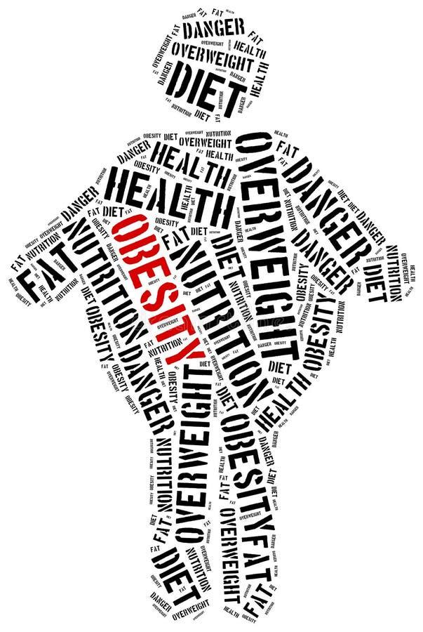 Σύννεφο λέξης σχετικό με την παχυσαρκία ελεύθερη απεικόνιση δικαιώματος