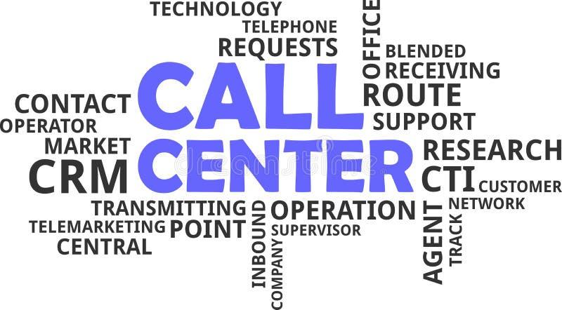 Σύννεφο λέξης - τηλεφωνικό κέντρο απεικόνιση αποθεμάτων