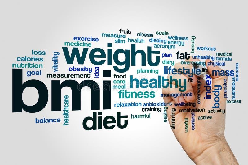 Σύννεφο λέξης BMI στοκ εικόνα με δικαίωμα ελεύθερης χρήσης
