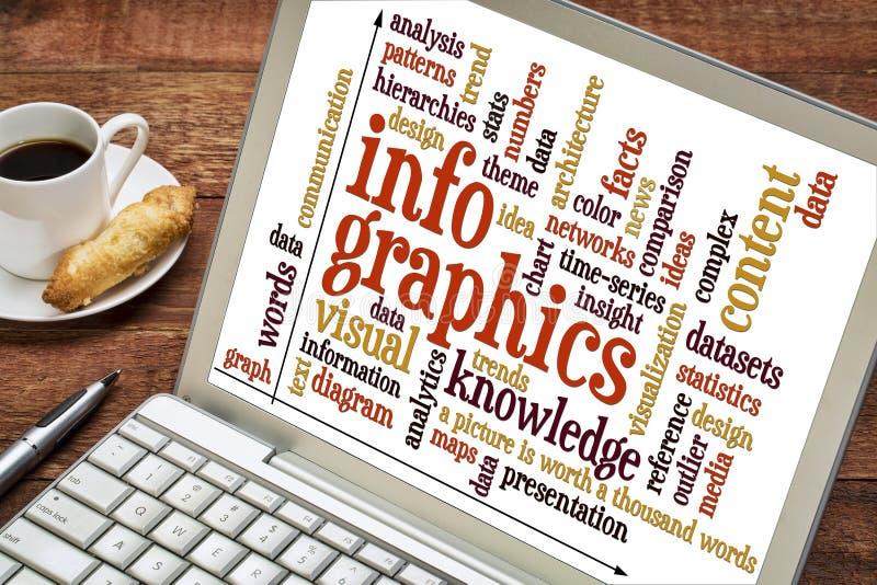 Σύννεφο λέξης Infographics στο lap-top στοκ εικόνες