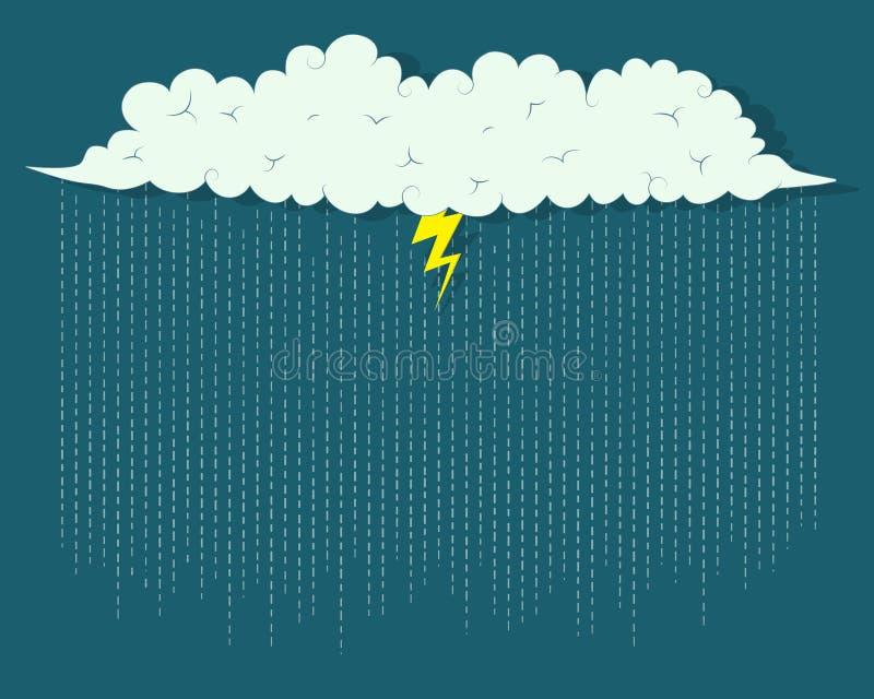 Σύννεφο θύελλας ελεύθερη απεικόνιση δικαιώματος