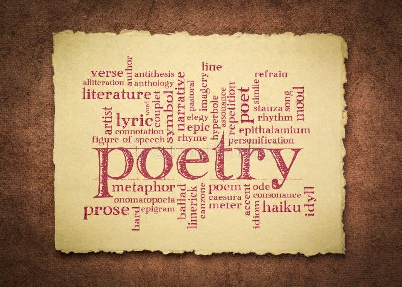 Σύννεφο λέξεων ποίησης σε χειροποίητο κουρέλι στοκ φωτογραφία με δικαίωμα ελεύθερης χρήσης