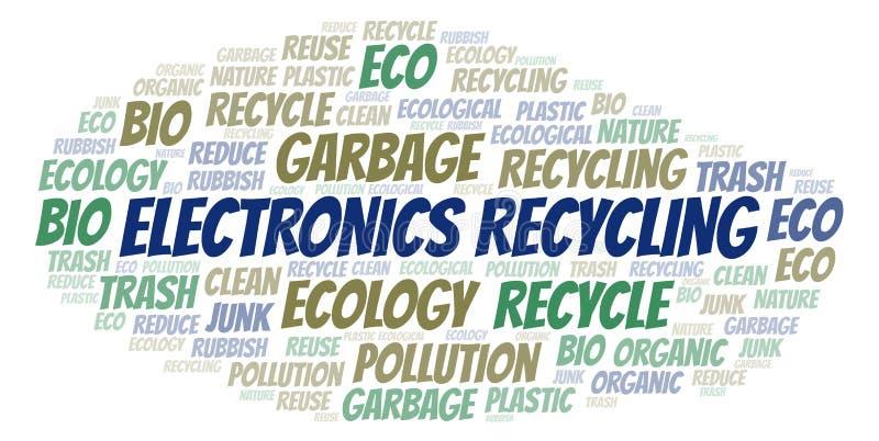 Σύννεφο λέξης ανακύκλωσης ηλεκτρονικής ελεύθερη απεικόνιση δικαιώματος