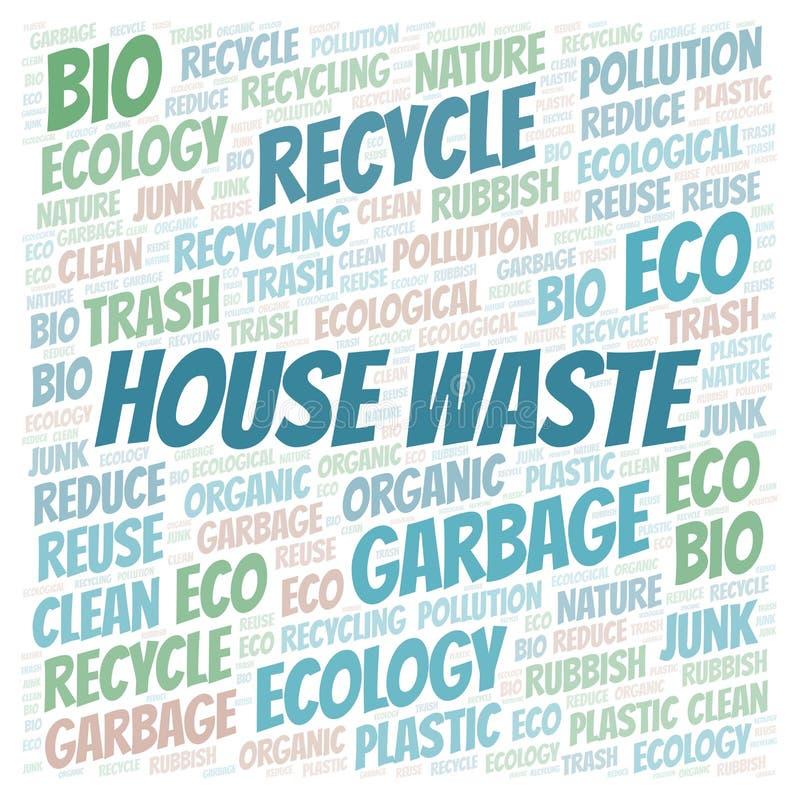 Σύννεφο λέξης αποβλήτων σπιτιών ελεύθερη απεικόνιση δικαιώματος