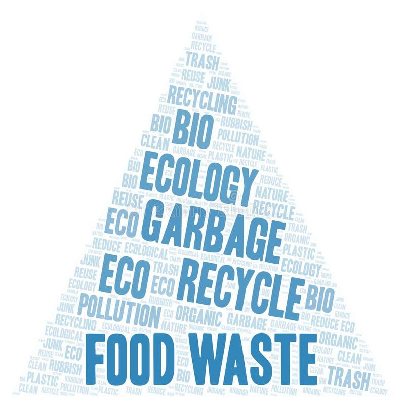 Σύννεφο λέξης αποβλήτων τροφίμων απεικόνιση αποθεμάτων