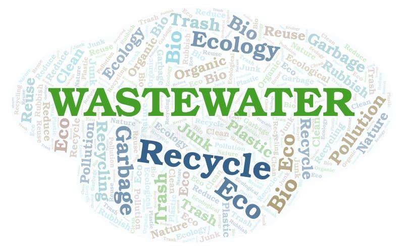 Σύννεφο λέξης απόβλητου ύδατος ελεύθερη απεικόνιση δικαιώματος