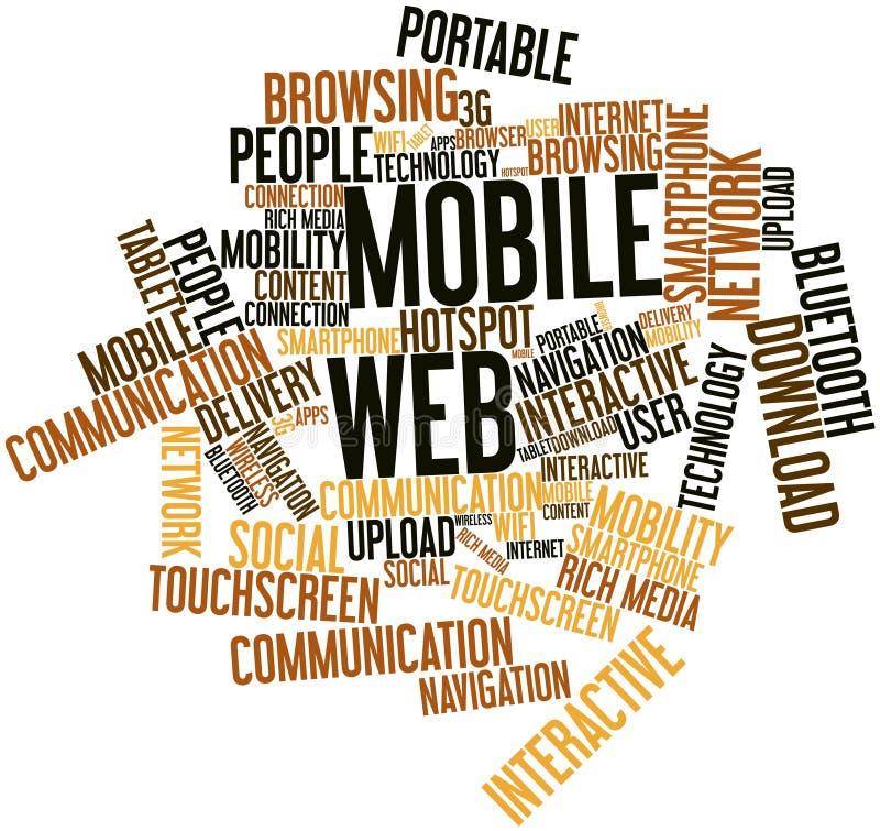 Σύννεφο λέξης για τον κινητό Ιστό διανυσματική απεικόνιση