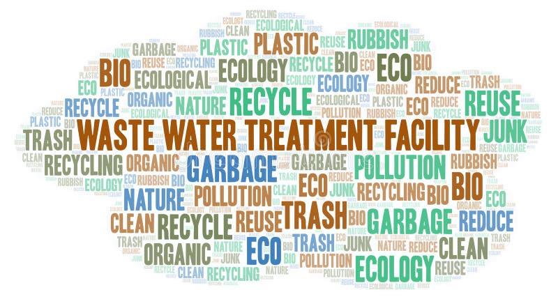 Σύννεφο λέξης δυνατότητας κατεργασίας ύδατος αποβλήτων ελεύθερη απεικόνιση δικαιώματος