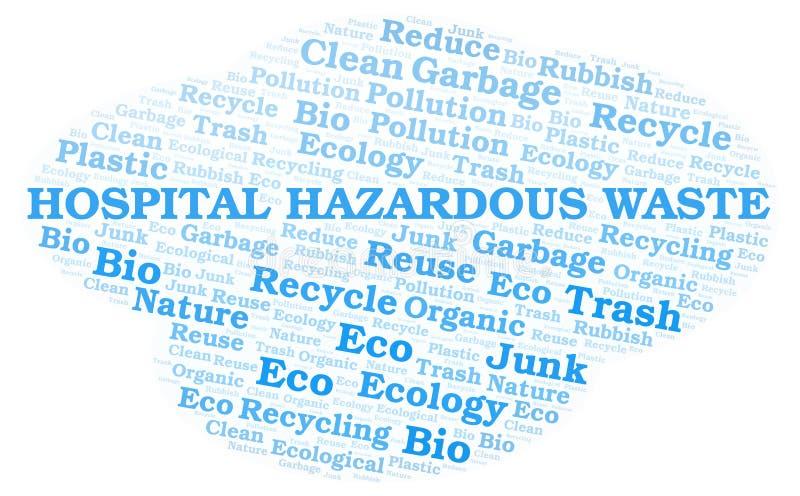Σύννεφο λέξης επιβλαβών αποβλήτων νοσοκομείων διανυσματική απεικόνιση