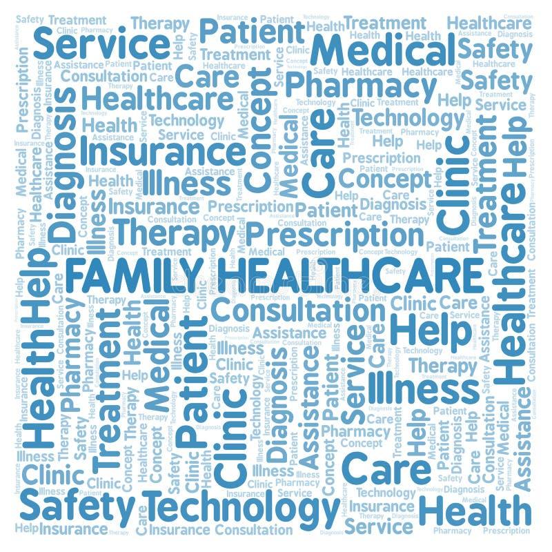 Σύννεφο λέξης οικογενειακής υγειονομικής περίθαλψης διανυσματική απεικόνιση
