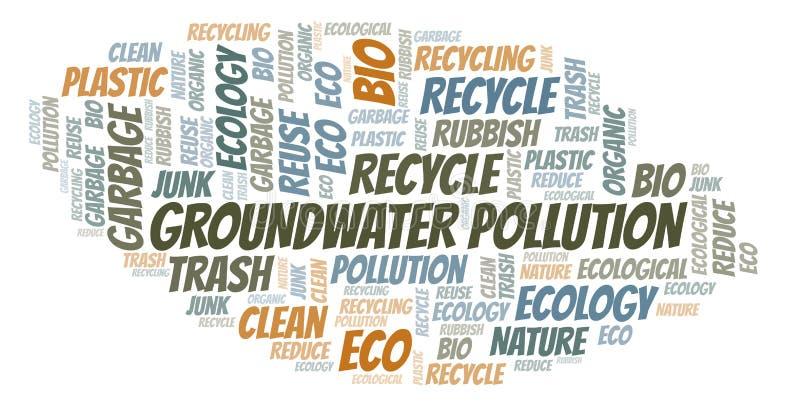 Σύννεφο λέξης ρύπανσης υπόγειων νερών απεικόνιση αποθεμάτων