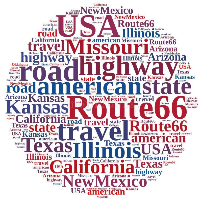 Σύννεφο λέξης σε Route66 διανυσματική απεικόνιση