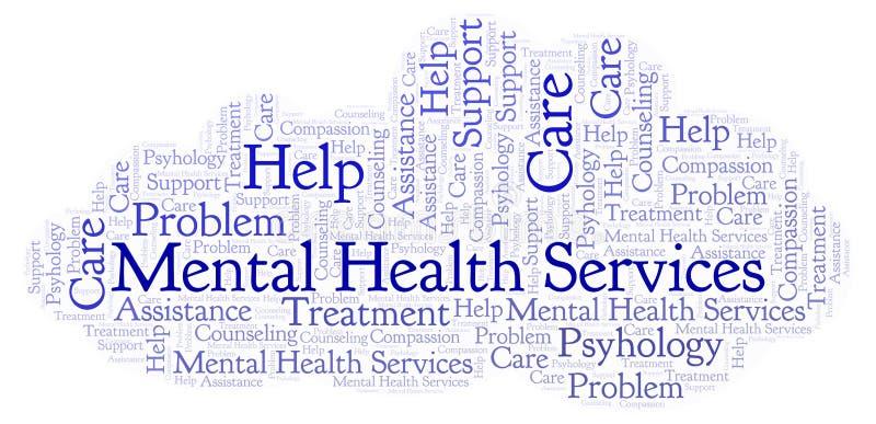 Σύννεφο λέξης υπηρεσιών πνευματικών υγειών διανυσματική απεικόνιση