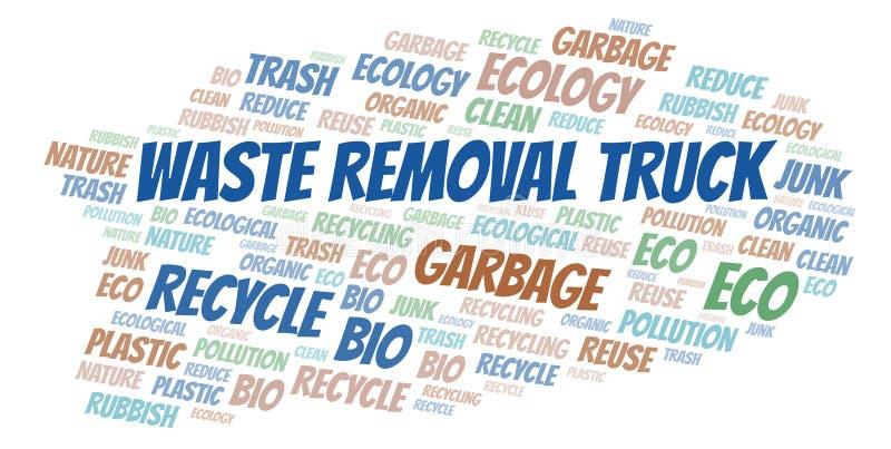Σύννεφο λέξης φορτηγών αφαίρεσης αποβλήτων ελεύθερη απεικόνιση δικαιώματος