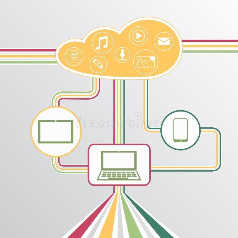 Σύννεφο με το περιεχόμενο διανυσματική απεικόνιση