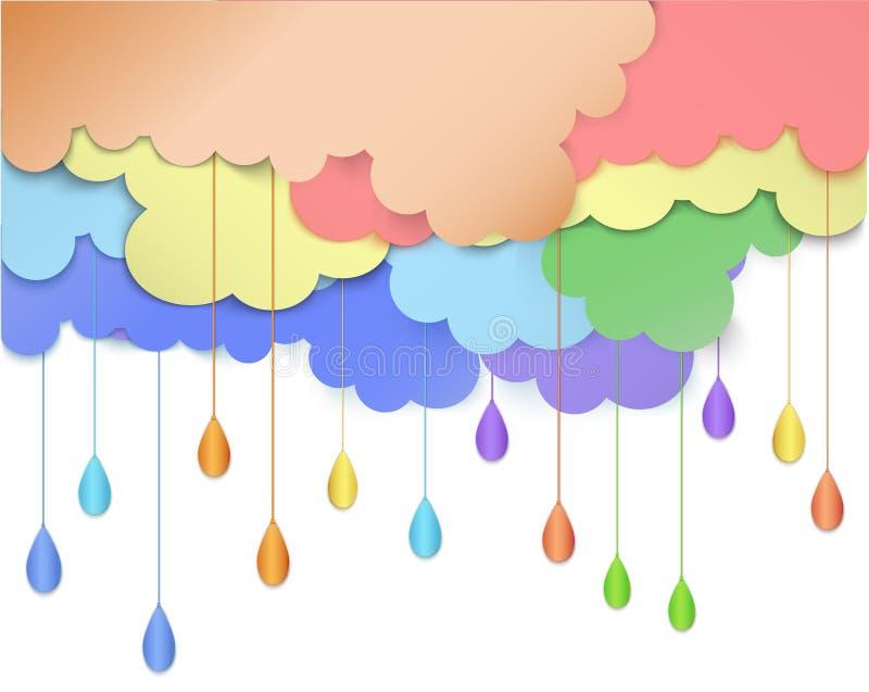 Σύννεφο ουράνιων τόξων ελεύθερη απεικόνιση δικαιώματος