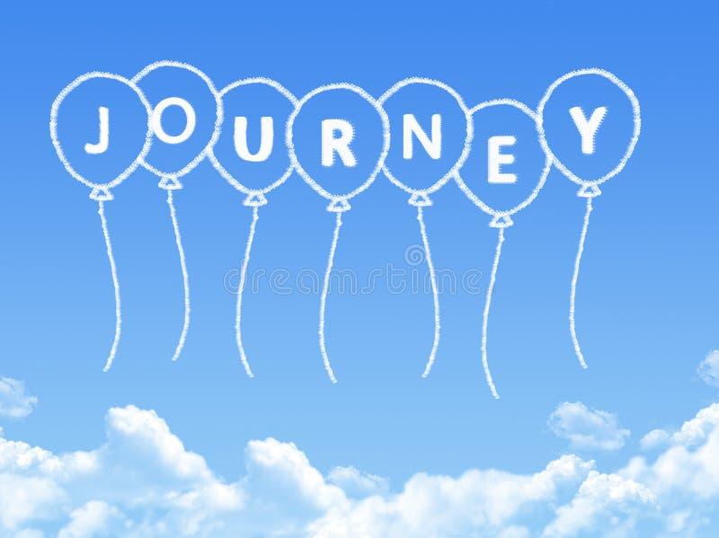 Σύννεφο που διαμορφώνεται ως μήνυμα ταξιδιών διανυσματική απεικόνιση
