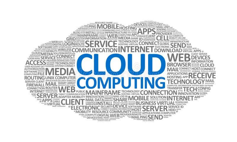 σύννεφο που υπολογίζει wordcloud ελεύθερη απεικόνιση δικαιώματος