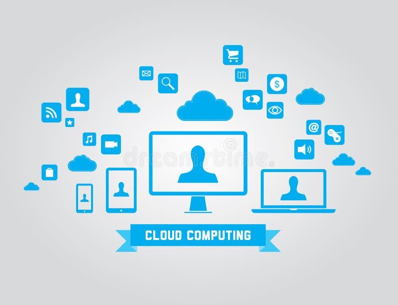 Σύννεφο που υπολογίζει τα διανυσματικά στοιχεία ελεύθερη απεικόνιση δικαιώματος