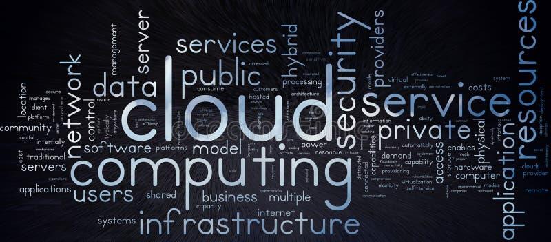 σύννεφο του 2010 που υπολ&omicron διανυσματική απεικόνιση