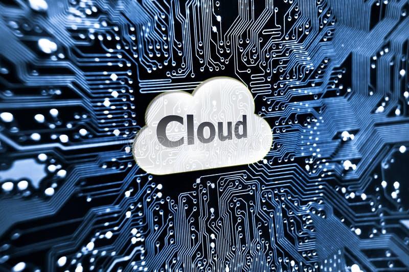σύννεφο του 2010 που υπολ&omicron