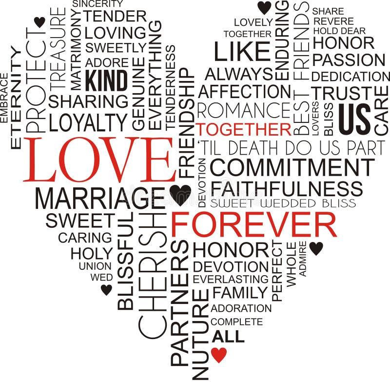 Σύννεφο του Word αγάπης ελεύθερη απεικόνιση δικαιώματος