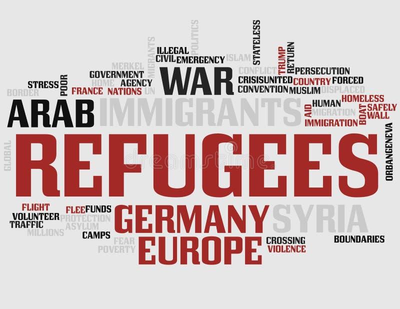 Σύννεφο του Word προσφύγων ελεύθερη απεικόνιση δικαιώματος