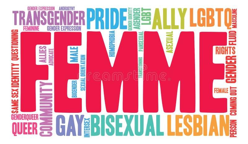 Σύννεφο του Word Femme ελεύθερη απεικόνιση δικαιώματος