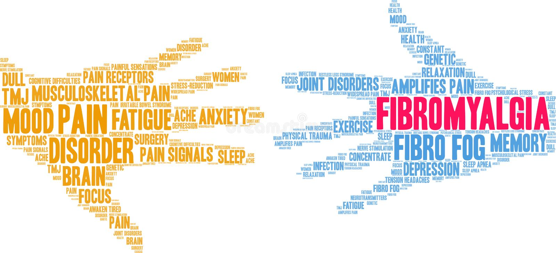 Σύννεφο του Word Fibromyalgia απεικόνιση αποθεμάτων