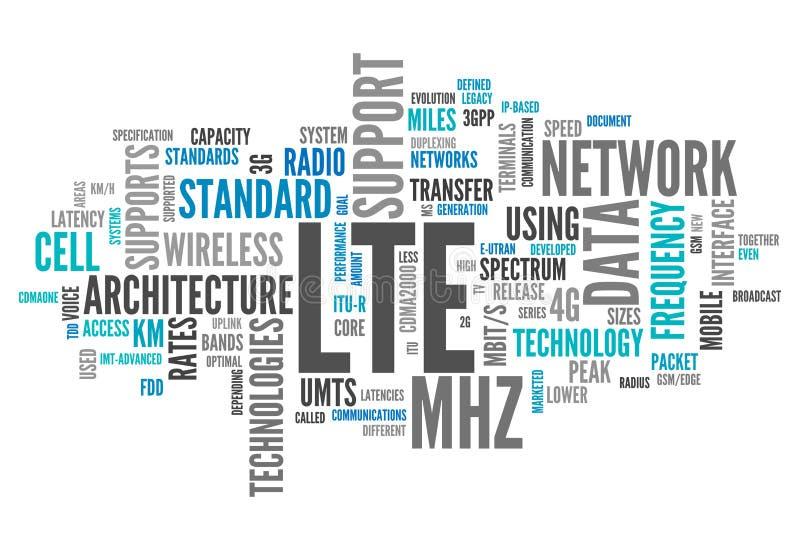 Σύννεφο LTE λέξης διανυσματική απεικόνιση