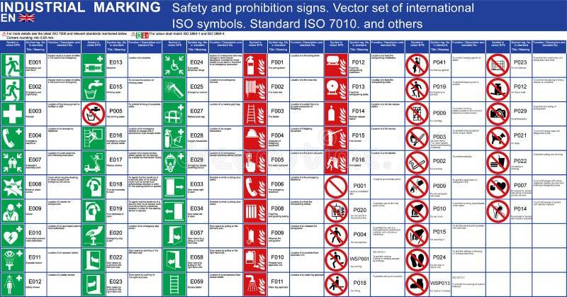 Σύνολο διανυσματικών εφαρμογών κτηρίων σημαδιών απαγόρευσης σήμανσης ασφάλειας ISO 7010 τυποποιημένα διανυσματικά σύμβολα ασφάλει στοκ εικόνα