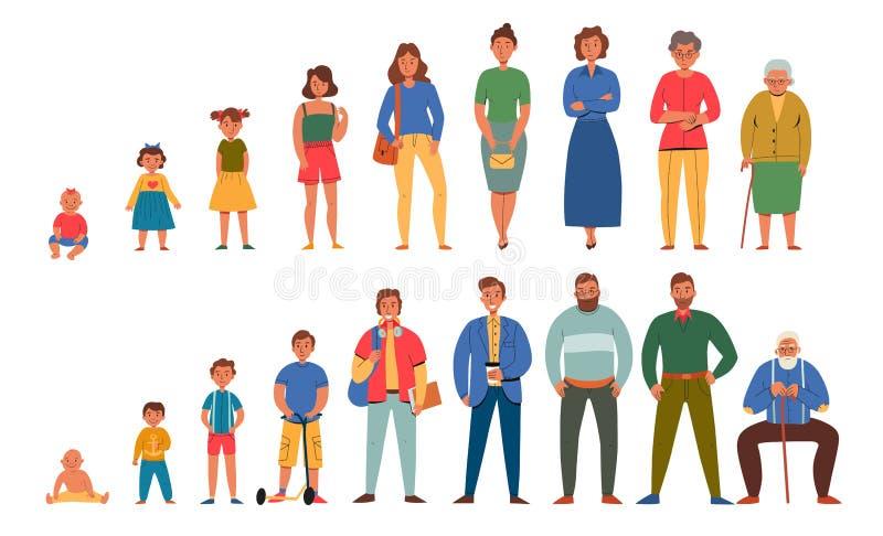 Σύνολο εικονιδίων γυναικών ανδρών ανθρώπων γενεών απεικόνιση αποθεμάτων