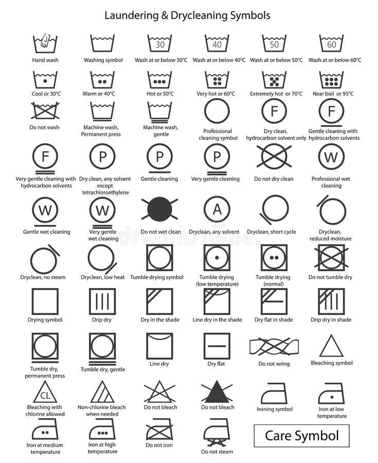Σύνολο εικονιδίων συμβόλων πλυντηρίων ελεύθερη απεικόνιση δικαιώματος