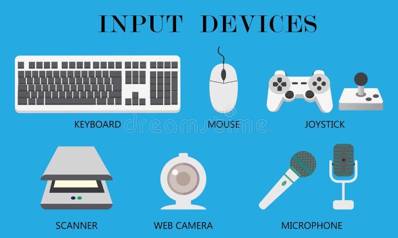 Σύνολο εικονιδίων συσκευών εισαγωγής διανυσματική απεικόνιση