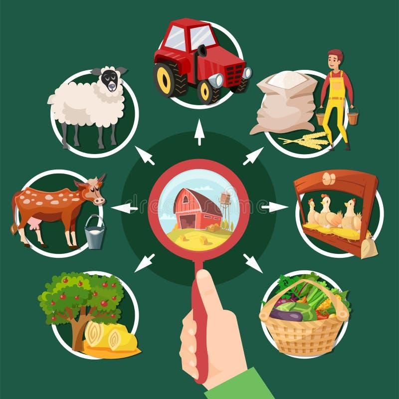 Σύνολο εμβλημάτων κινούμενων σχεδίων δύο αγροκτημάτων ελεύθερη απεικόνιση δικαιώματος