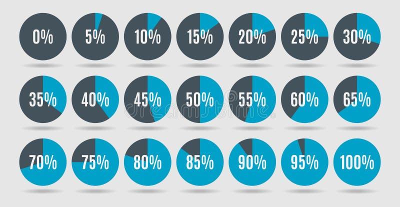 Σύνολο ζωηρόχρωμων διαγραμμάτων ποσοστού κύκλων για το infographics, 0 5 10 15 20 25 30 35 40 45 50 55 60 65 70 75 80 85 90 95 ελεύθερη απεικόνιση δικαιώματος