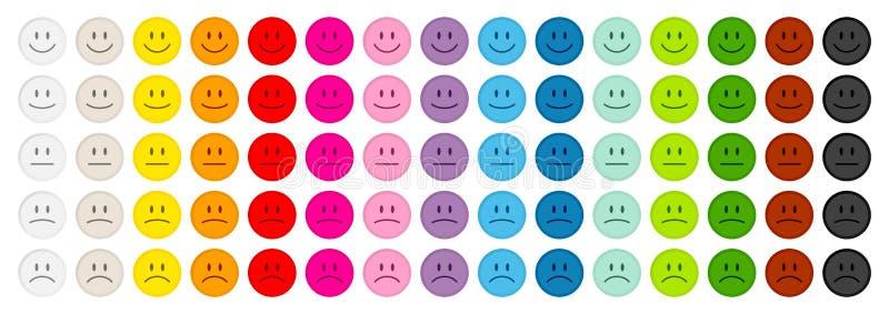 Σύνολο ζωηρόχρωμων θετικών και αρνητικών δεκαπέντε χρωμάτων προσώπων διανυσματική απεικόνιση