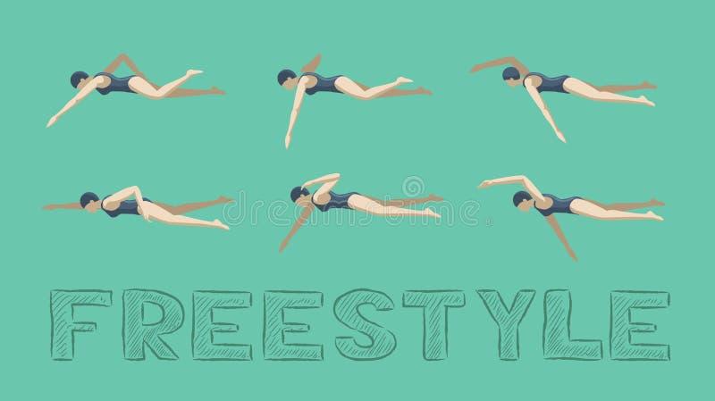 Σύνολο ζωτικότητας γυναικών ακολουθίας κινήσεων ελεύθερης κολύμβησης ύφους κολύμβησης ελεύθερη απεικόνιση δικαιώματος