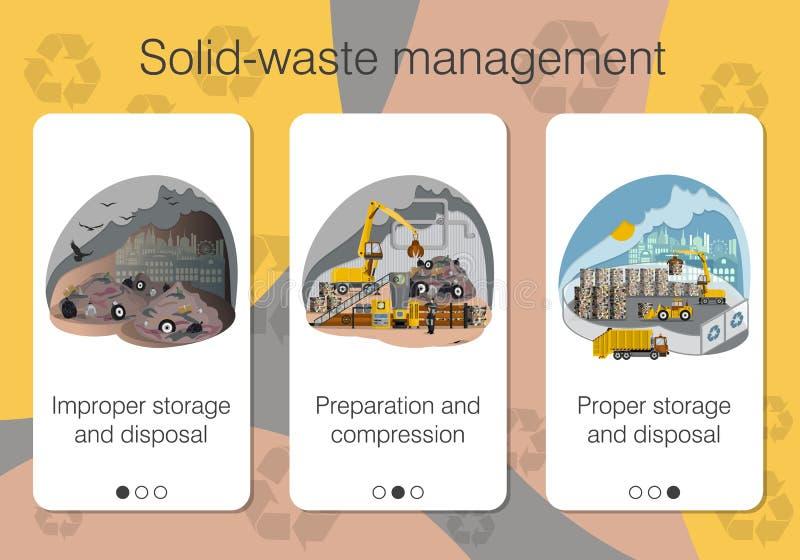 Σύνολο ιστοσελίδων με θέμα τη διαχείριση των στερεών αποβλήτων Συμπίεση και αποθήκευση των σκουπιδιών και προετοιμασία για ανακύκ ελεύθερη απεικόνιση δικαιώματος