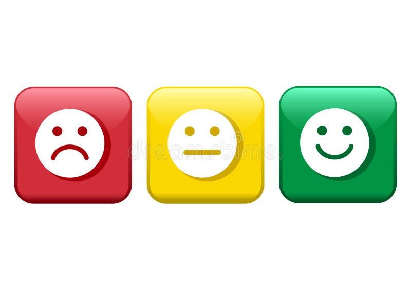 Σύνολο κουμπιών Κόκκινη, κίτρινη, πράσινη αρνητική, ουδέτερη και θετική, διαφορετική διάθεση εικονιδίων smileys emoticons r ελεύθερη απεικόνιση δικαιώματος