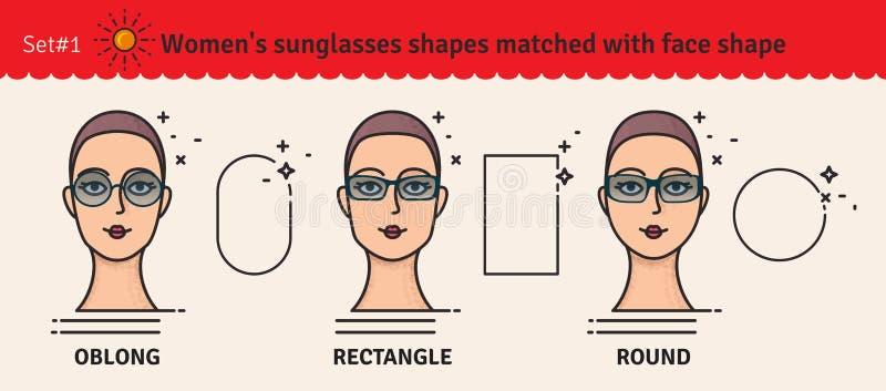 Σύνολο 1 Οδηγός μορφών γυαλιών ηλίου Μορφές γυαλιών ηλίου γυναικών που αντιστοιχούνται τη μορφή προσώπου Διάφορες μορφές γυαλιών  διανυσματική απεικόνιση