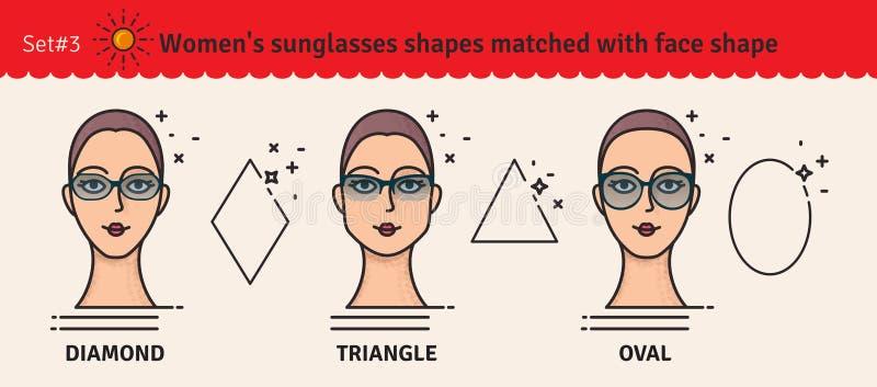 Σύνολο 3 Οδηγός μορφών γυαλιών ηλίου Μορφές γυαλιών ηλίου γυναικών που αντιστοιχούνται τη μορφή προσώπου Διάφορες μορφές γυαλιών  απεικόνιση αποθεμάτων