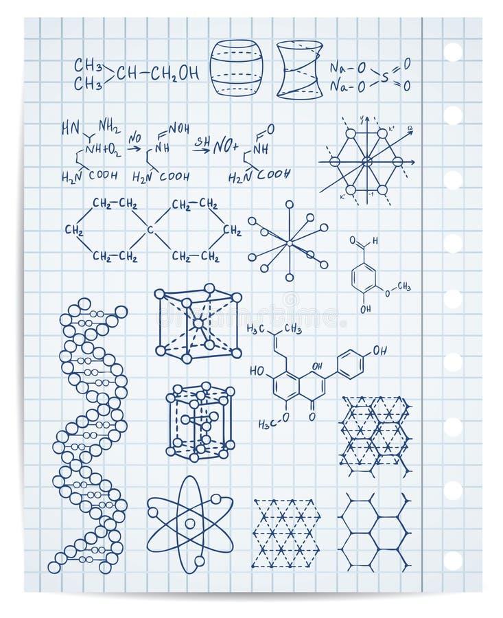 σύνολο φυσικής χημείας ελεύθερη απεικόνιση δικαιώματος